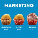 ¿Qué es el marketing? La historia de una magdalena, un muffin y un cupcake.