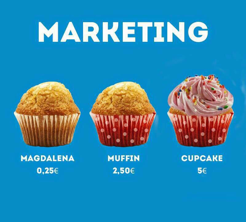 Marketing: la magdalena, el muffin y el cupcake